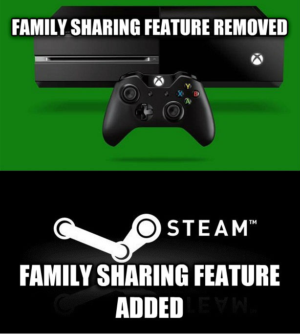All in the family family sharing feature removed family sharing feature added , made with livememe meme creator